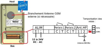 branchement boitier pour ouvrir son portail avec son telephone en GSM